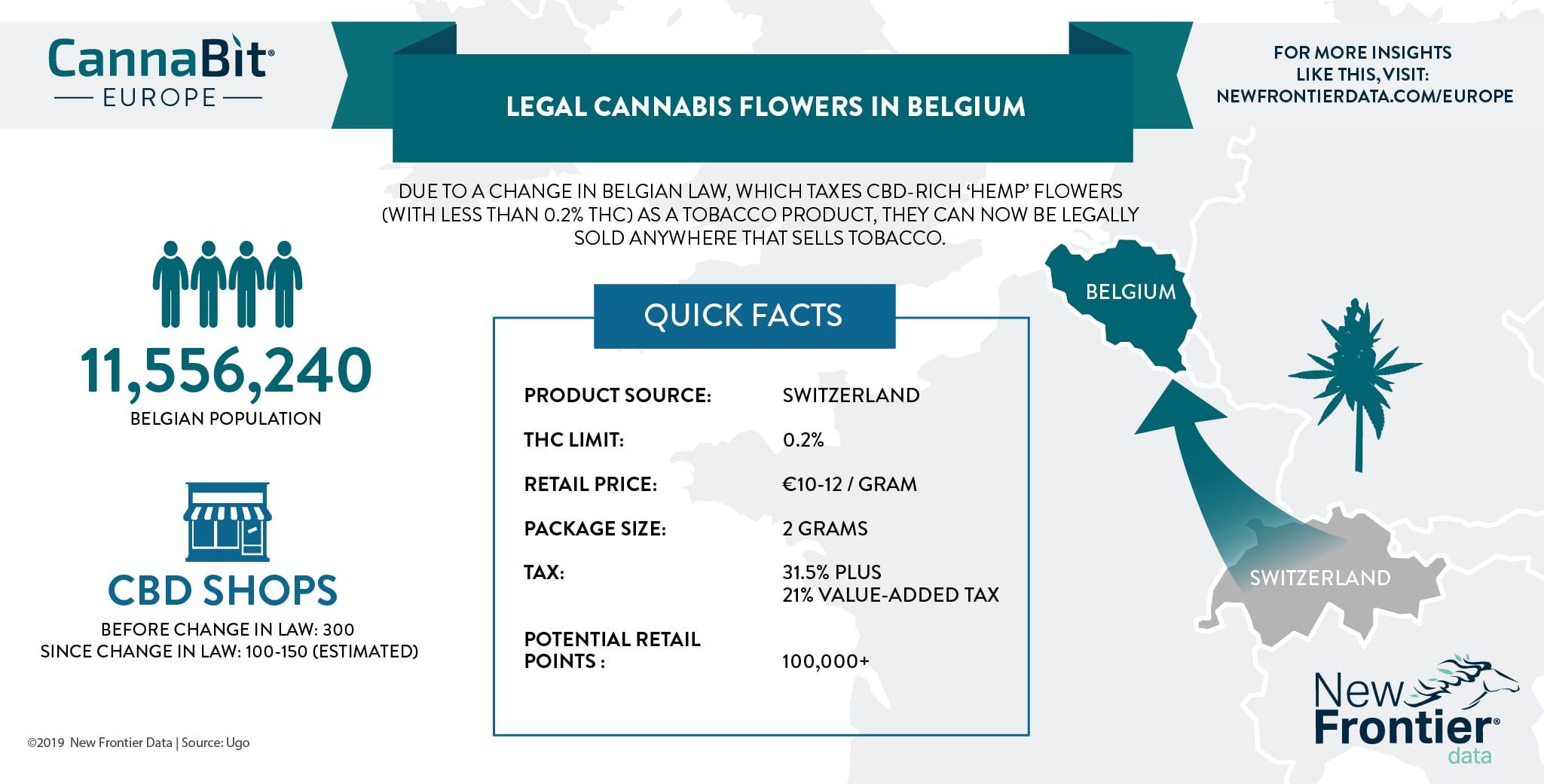 Buy synthetic weed online uk